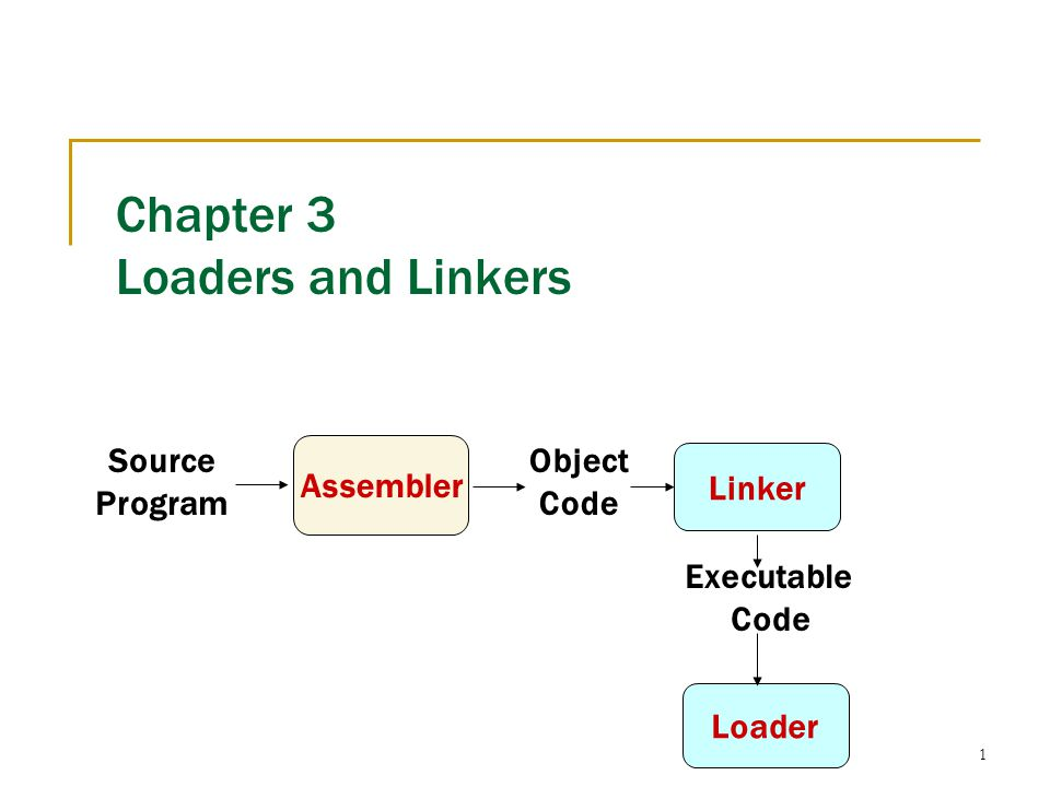 2 3.1 Basic Loader Functions In Chapter 2, we discussions  Loading: brings the OP into memory for execution  Relocating: modifies the OP so that it can be loaded at an address different form the location originally specified.