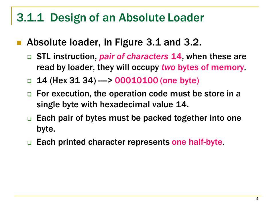 25 3.2.2 Program Linking Consider the three programs in Fig.