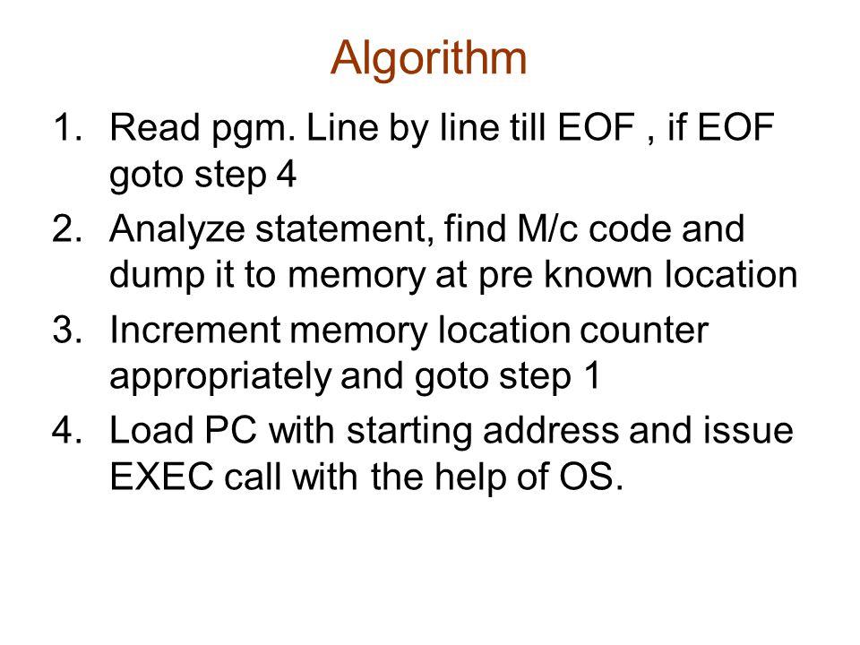Algorithm 1.Read pgm.