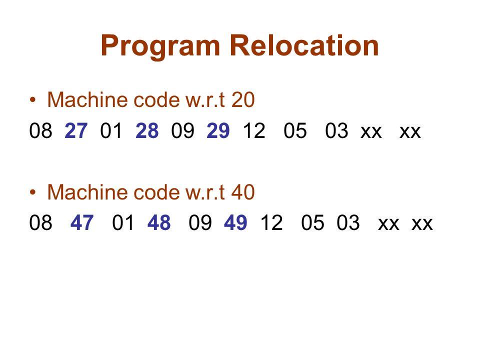 Program Relocation Machine code w.r.t 20 08 27 01 28 09 29 12 05 03 xx xx Machine code w.r.t 40 08 47 01 48 09 49 12 05 03 xx xx