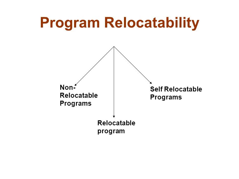 Program Relocatability Relocatable program Non- Relocatable Programs Self Relocatable Programs