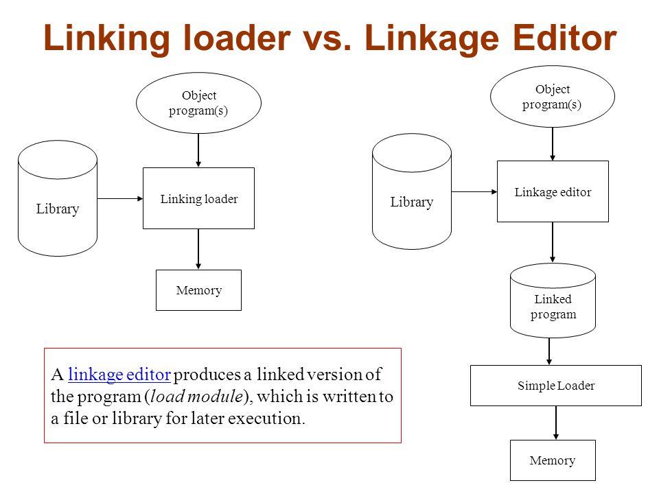 Linking loader vs.