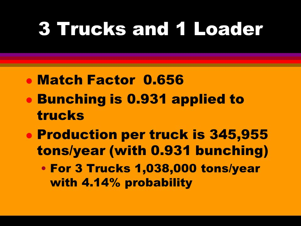 3 Trucks and 1 Loader l Match Factor 0.656 l Bunching is 0.931 applied to trucks l Production per truck is 345,955 tons/year (with 0.931 bunching) For 3 Trucks 1,038,000 tons/year with 4.14% probability