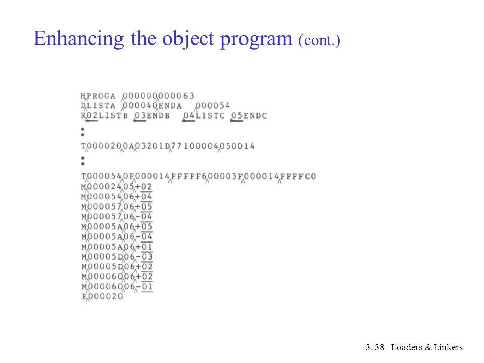 3. Loaders & Linkers38 Enhancing the object program (cont.)