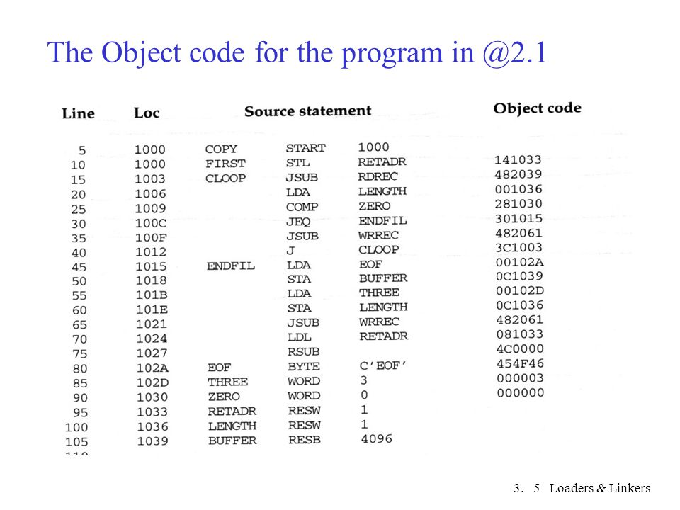 3. Loaders & Linkers5 The Object code for the program in @2.1