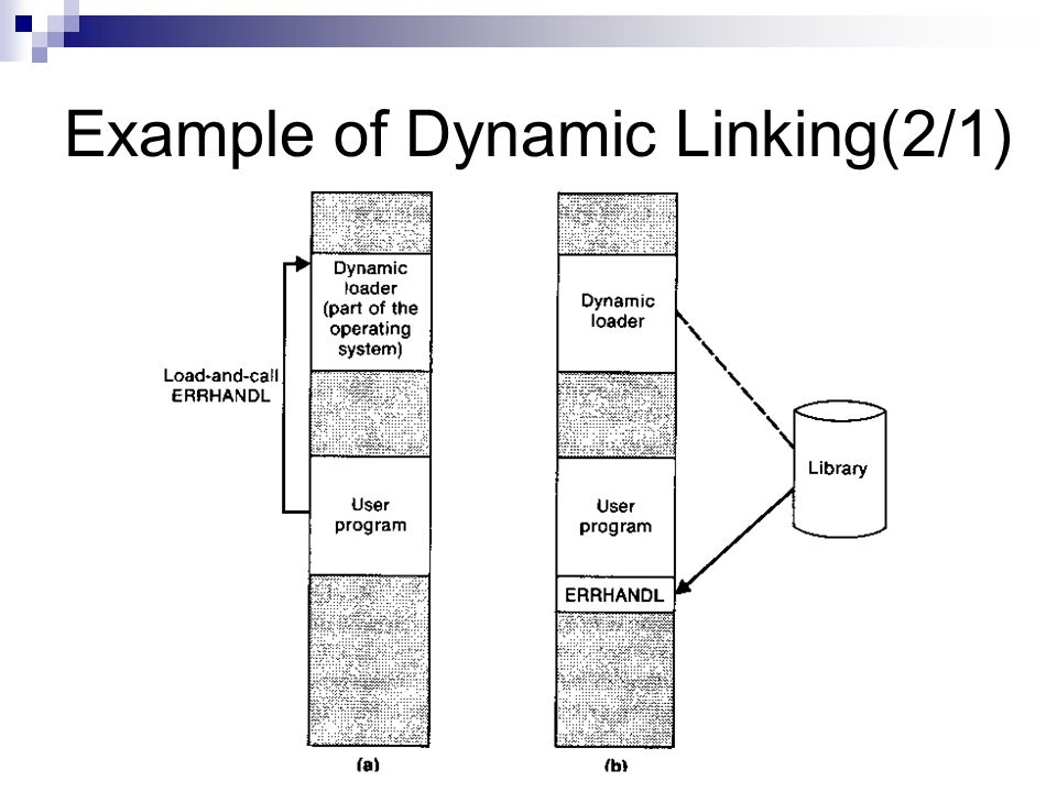 Example of Dynamic Linking(2/1)