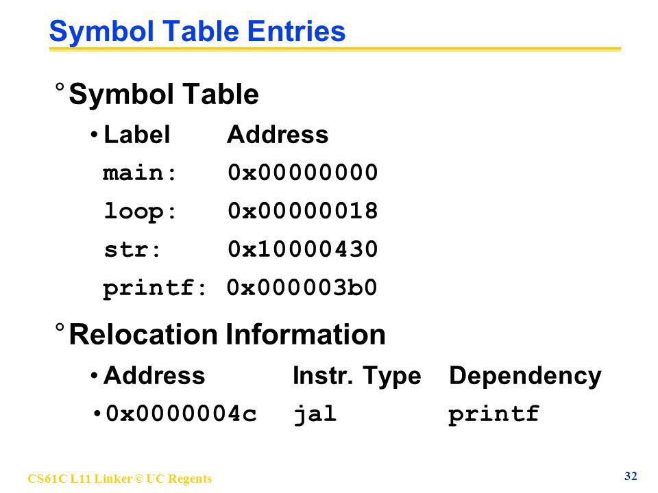 CS61C L11 Linker © UC Regents 32 Symbol Table Entries °Symbol Table Label Address main:0x00000000 loop:0x00000018 str:0x10000430 printf: 0x000003b0 °Relocation Information AddressInstr.
