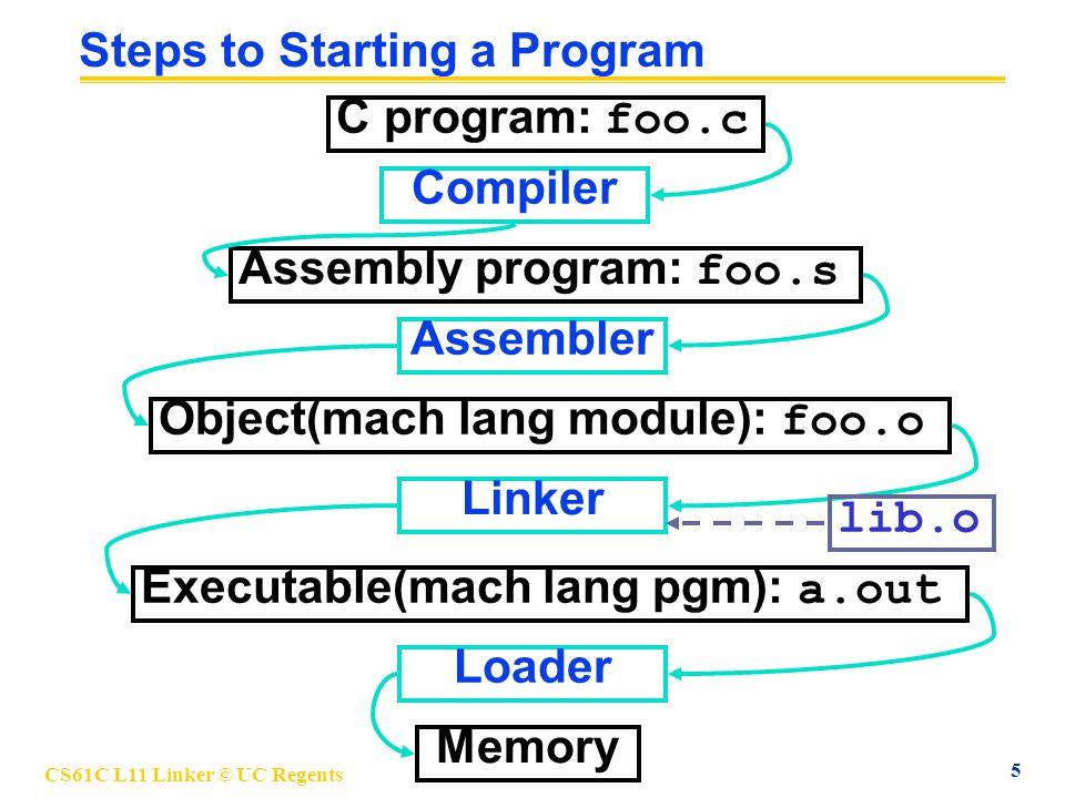 CS61C L11 Linker © UC Regents 5 Steps to Starting a Program C program: foo.c Assembly program: foo.s Executable(mach lang pgm): a.out Compiler Assembler Linker Loader Memory Object(mach lang module): foo.o lib.o