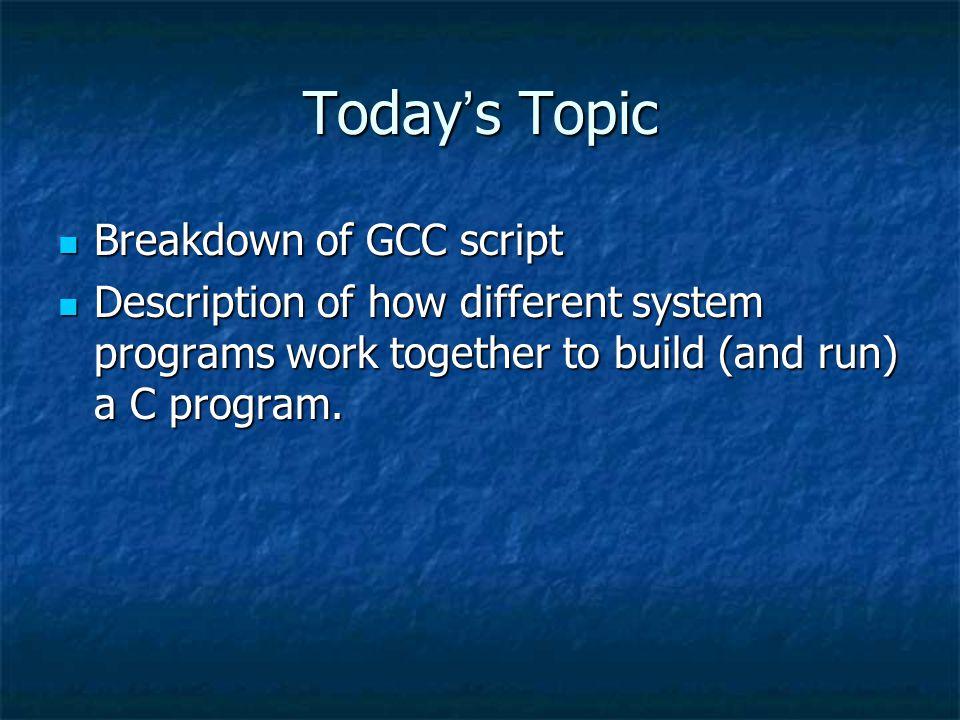 System Software ( for today ) Assembler Assembler Compiler Compiler Linker Linker Loader Loader Operating system Operating system Preprocessor Preprocessor