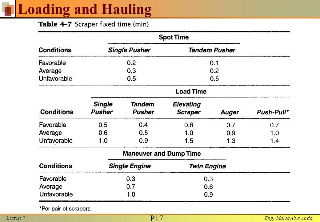 Eng. Malek Abuwarda Loading and Hauling Lecture 7 P17