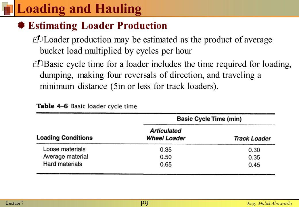 Eng. Malek Abuwarda Loading and Hauling Lecture 7 P10