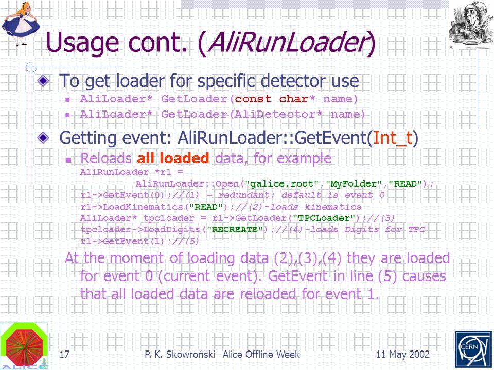 17P. K. Skowroński Alice Offline Week11 May 2002 Usage cont. (AliRunLoader) To get loader for specific detector use AliLoader* GetLoader(const char* n