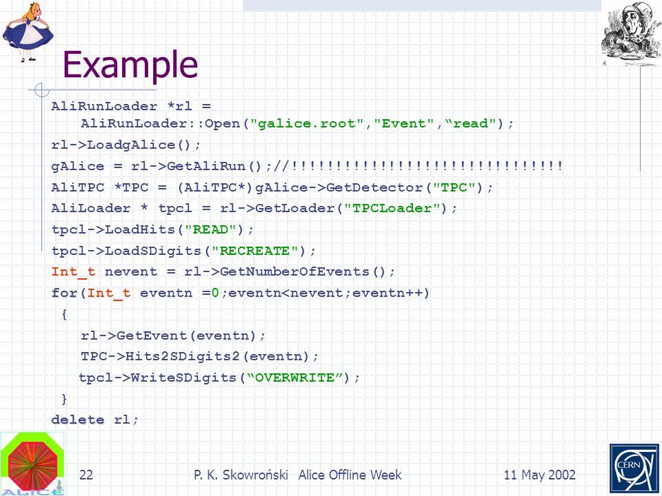 22P. K. Skowroński Alice Offline Week11 May 2002 Example AliRunLoader *rl = AliRunLoader::Open(