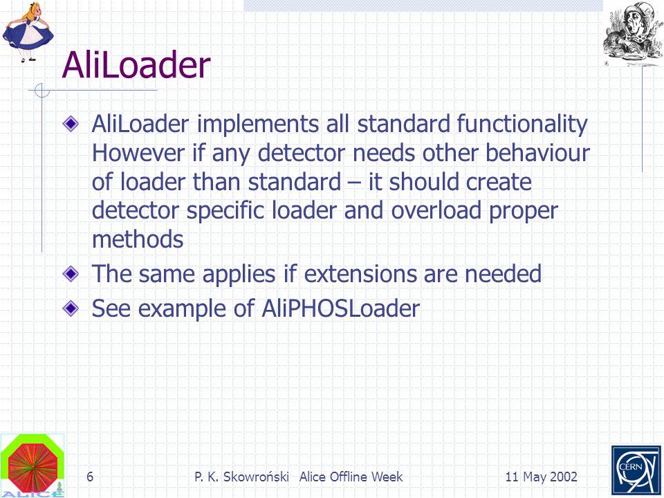 6P. K. Skowroński Alice Offline Week11 May 2002 AliLoader AliLoader implements all standard functionality However if any detector needs other behaviou