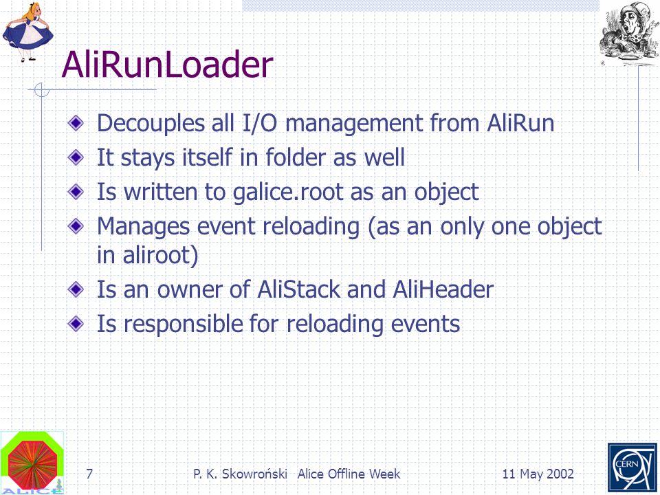 7P. K. Skowroński Alice Offline Week11 May 2002 AliRunLoader Decouples all I/O management from AliRun It stays itself in folder as well Is written to