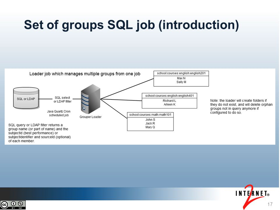 17 Set of groups SQL job (introduction)