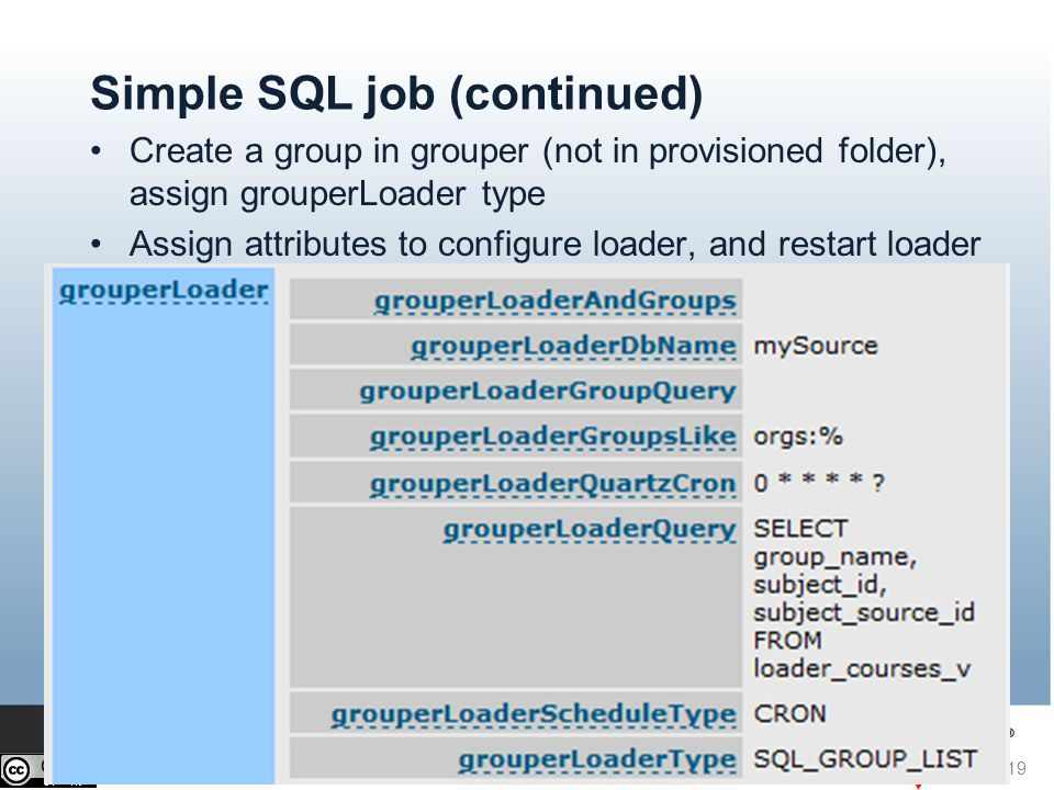 19 Simple SQL job (continued) Create a group in grouper (not in provisioned folder), assign grouperLoader type Assign attributes to configure loader,