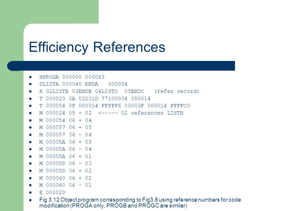 Efficiency References HPROGA 000000 000063 DLISTA 000040 ENDA 000054 R 02LISTB 03ENDB 04LISTC 05ENDC (refer record) T 000020 0A 03201D 77100004 050014 T 000054 0F 000014 FFFFF6 00003F 000014 FFFFC0 M 000024 05 + 02 <----- 02 references LISTB M 000054 06 + 04 M 000057 06 + 05 M 000057 06 - 04 M 00005A 06 + 05 M 00005A 06 - 04 M 00005A 06 + 01 M 00005D 06 - 03 M 00005D 06 + 02 M 000060 06 + 02 M 000060 06 - 01 E 000020 Fig 3.12 Object program corresponding to Fig3.8 using reference numbers for code modification (PROGA only, PROGB and PROGC are similar)