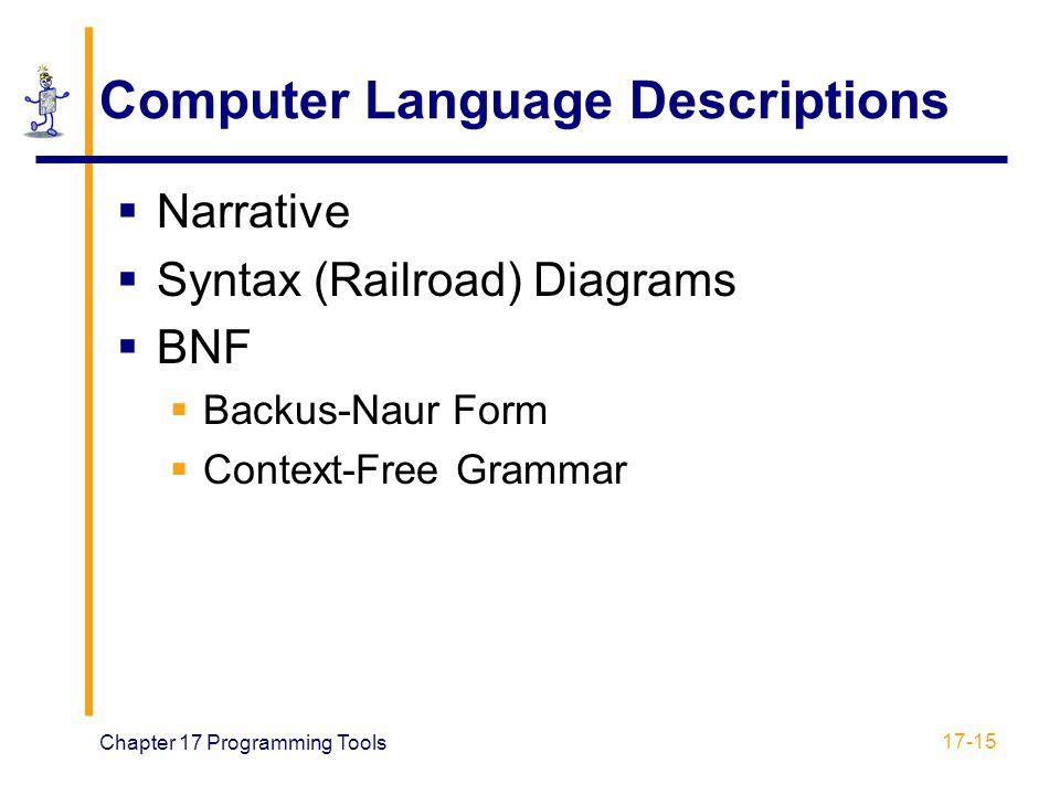 Chapter 17 Programming Tools 17-15 Computer Language Descriptions  Narrative  Syntax (Railroad) Diagrams  BNF  Backus-Naur Form  Context-Free Grammar