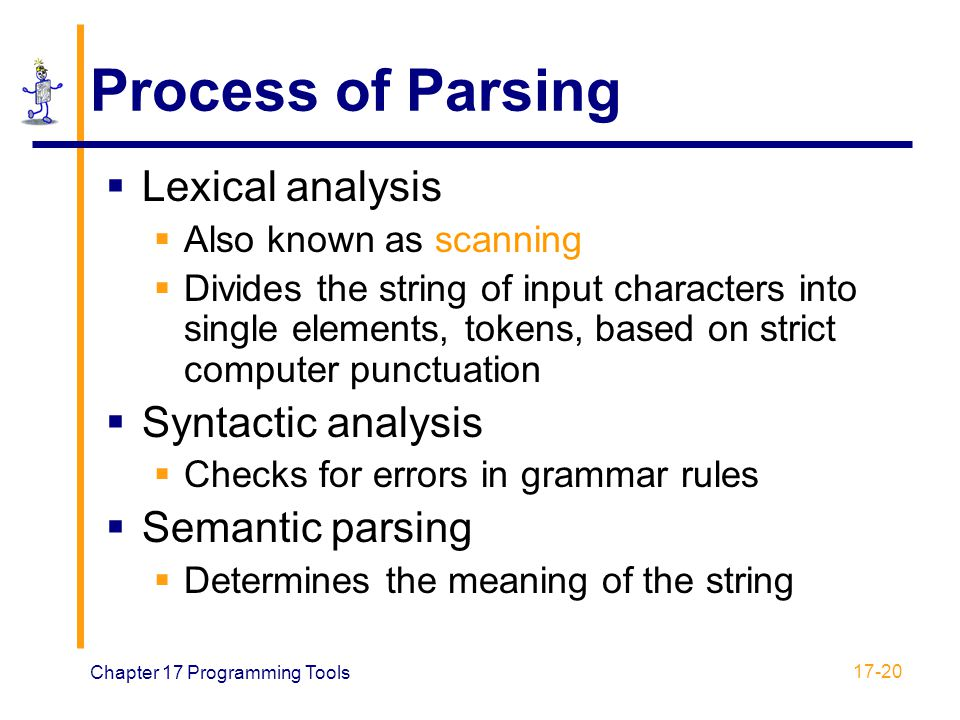 Chapter 17 Programming Tools 17-20 Process of Parsing  Lexical analysis  Also known as scanning  Divides the string of input characters into single