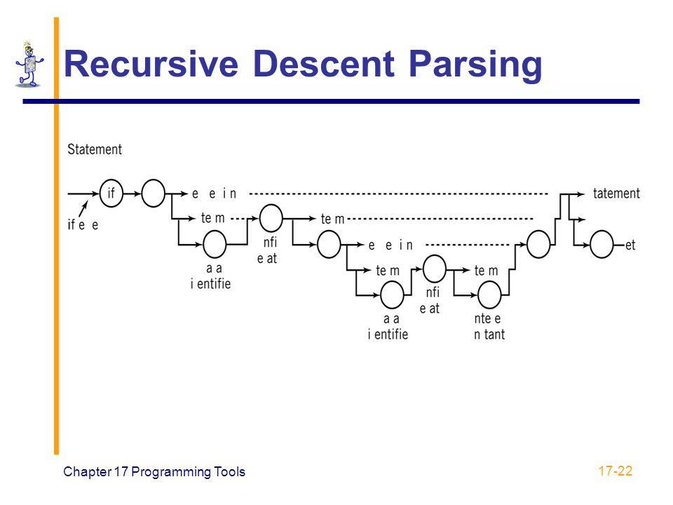 Chapter 17 Programming Tools 17-22 Recursive Descent Parsing