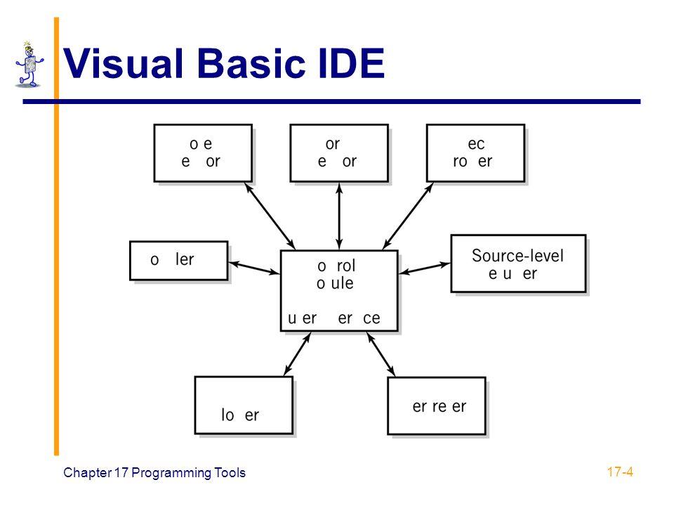 Chapter 17 Programming Tools 17-4 Visual Basic IDE