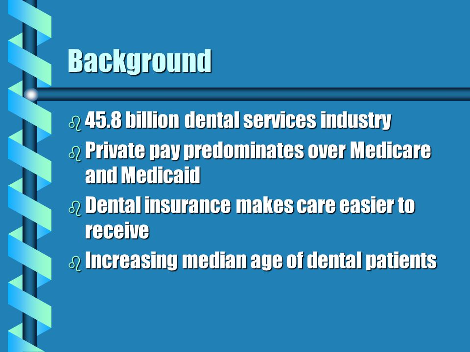 Background b 45.8 billion dental services industry b Private pay predominates over Medicare and Medicaid b Dental insurance makes care easier to receive b Increasing median age of dental patients