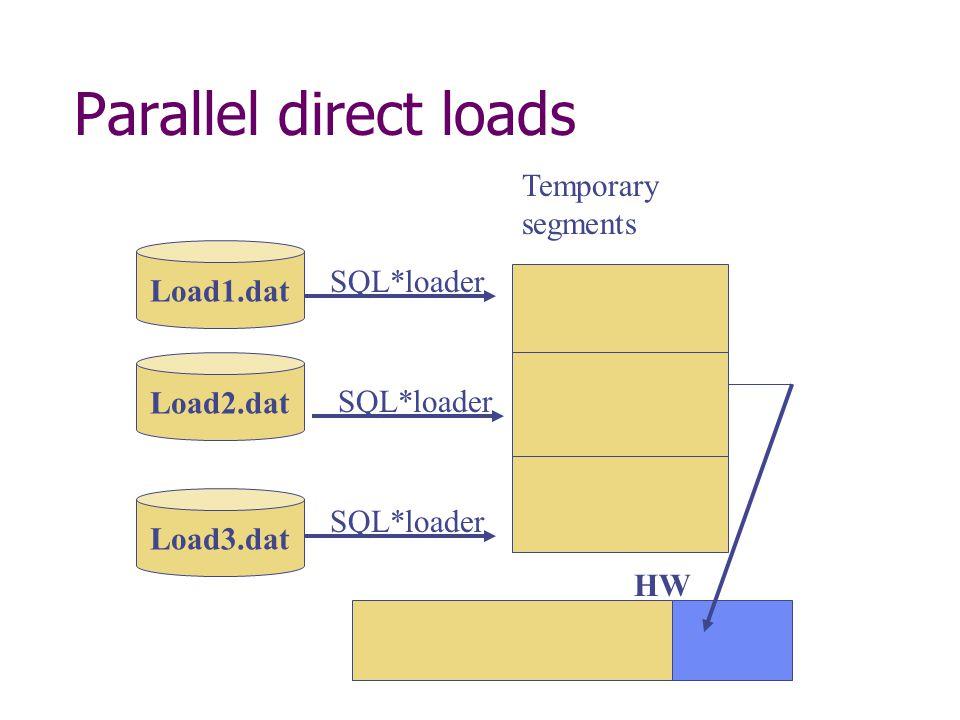 Parallel direct loads Load1.dat Load2.dat Load3.dat Temporary segments SQL*loader HW