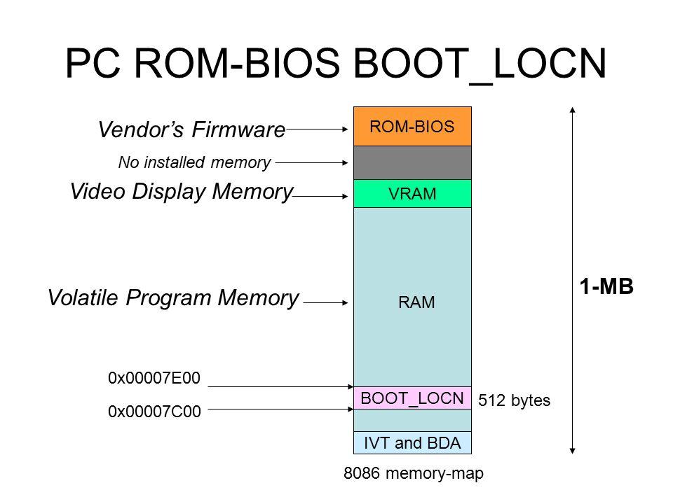 PC ROM-BIOS BOOT_LOCN BOOT_LOCN 0x00007C00 0x00007E00 512 bytes ROM-BIOS VRAM IVT and BDA 8086 memory-map RAM Vendor's Firmware Video Display Memory No installed memory Volatile Program Memory 1-MB