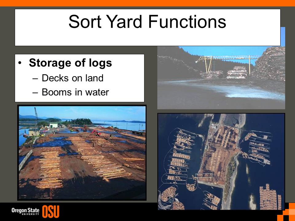 Sort Yard Functions Storage of logs –Decks on land –Booms in water