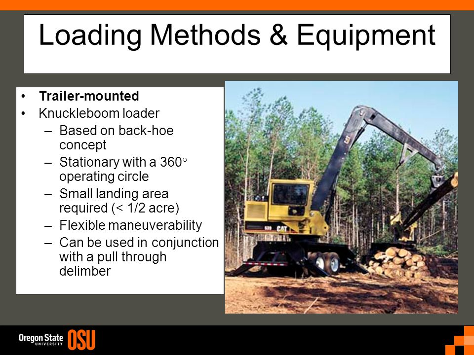 Loading Methods & Equipment Trailer-mounted Knuckleboom loader –Based on back-hoe concept –Stationary with a 360° operating circle –Small landing area required (< 1/2 acre) –Flexible maneuverability –Can be used in conjunction with a pull through delimber