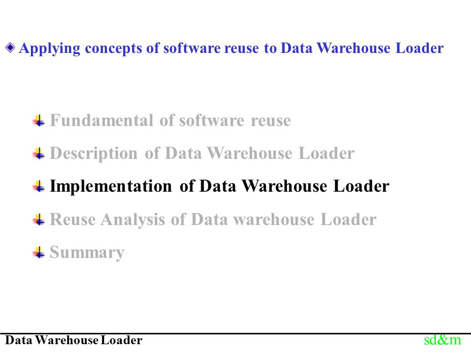 Data Warehouse Loader sd&m Fundamental of software reuse Description of Data Warehouse Loader Implementation of Data Warehouse Loader Reuse Analysis of Data warehouse Loader Summary Applying concepts of software reuse to Data Warehouse Loader
