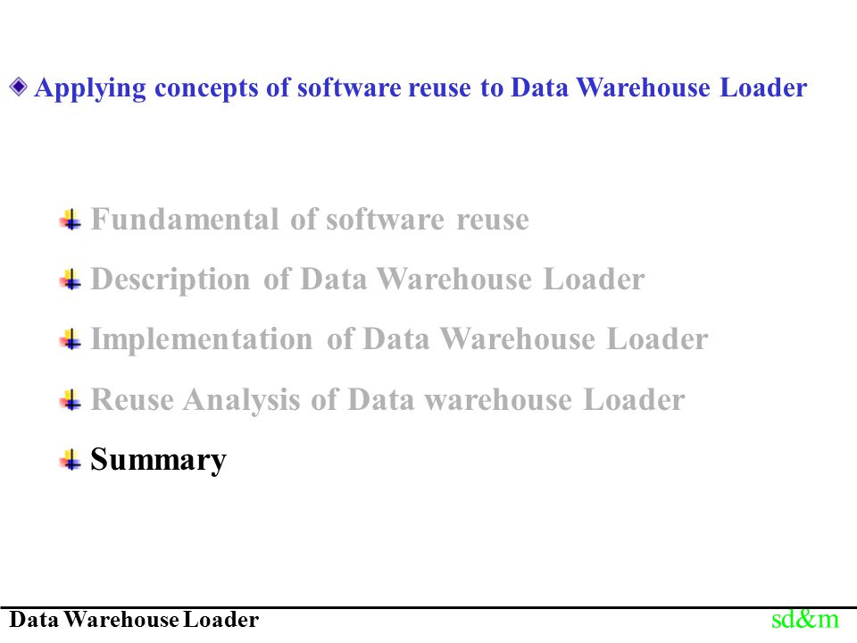 Data Warehouse Loader sd&m Fundamental of software reuse Description of Data Warehouse Loader Implementation of Data Warehouse Loader Reuse Analysis o