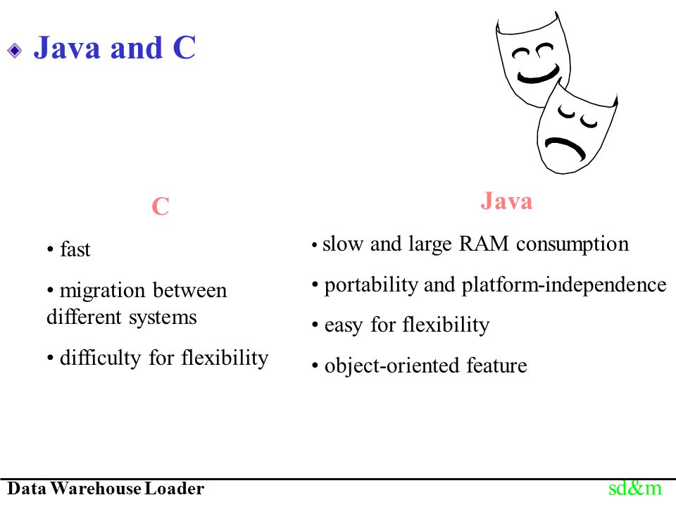 Data Warehouse Loader sd&m Java and C C fast migration between different systems difficulty for flexibility Java slow and large RAM consumption portability and platform-independence easy for flexibility object-oriented feature