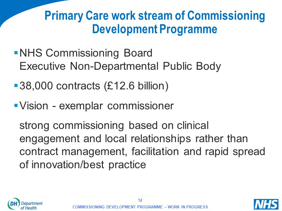 12 COMMISSIONING DEVELOPMENT PROGRAMME – WORK IN PROGRESS Primary Care work stream of Commissioning Development Programme  NHS Commissioning Board Ex