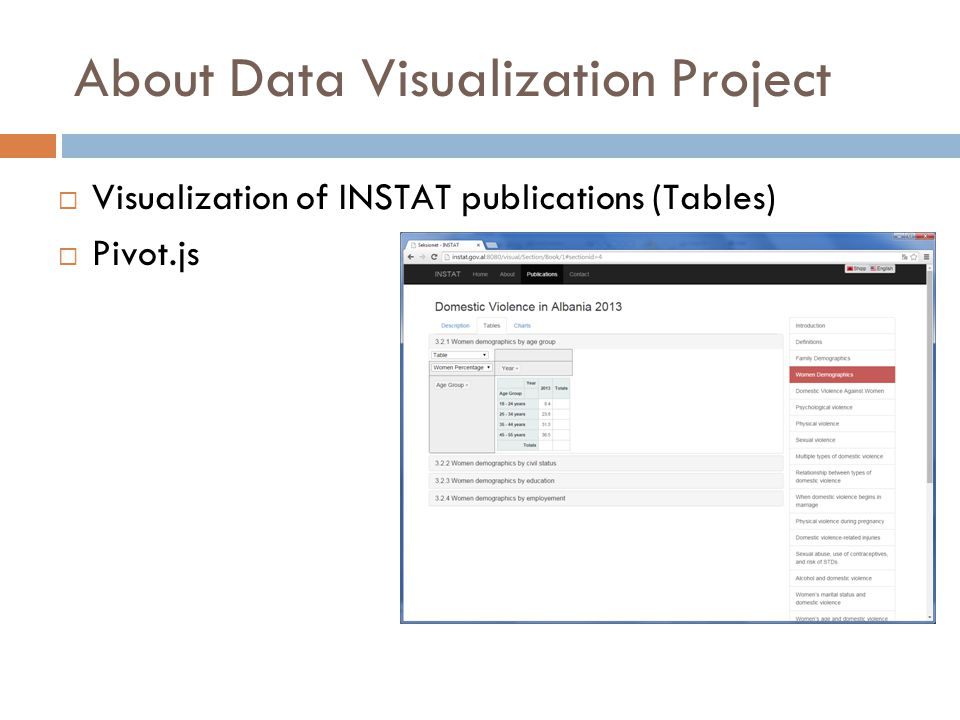 About Data Visualization Project  Visualization of INSTAT publications (Tables)  Pivot.js