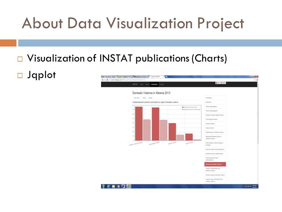 About Data Visualization Project  Visualization of INSTAT publications (Charts)  Jqplot