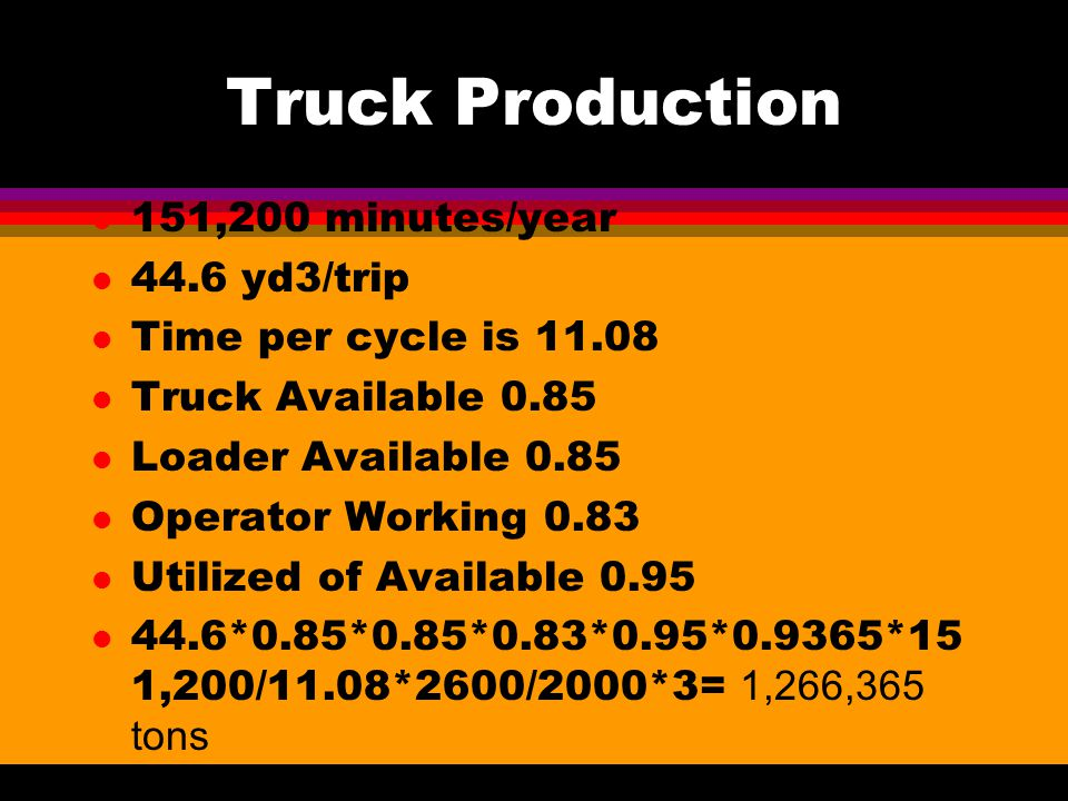 Truck Production l 151,200 minutes/year l 44.6 yd3/trip l Time per cycle is 11.08 l Truck Available 0.85 l Loader Available 0.85 l Operator Working 0.83 l Utilized of Available 0.95 44.6*0.85*0.85*0.83*0.95*0.9365*15 1,200/11.08*2600/2000*3= 1,266,365 tons