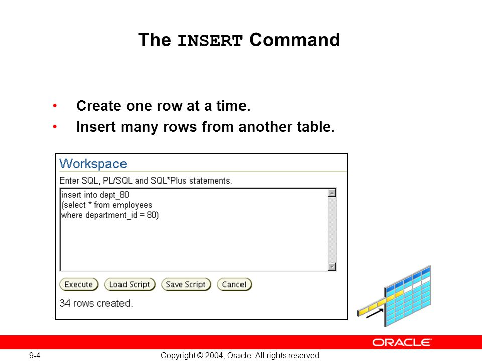 9-15 Copyright © 2004, Oracle. All rights reserved. SQL*Loader Full Notes Page