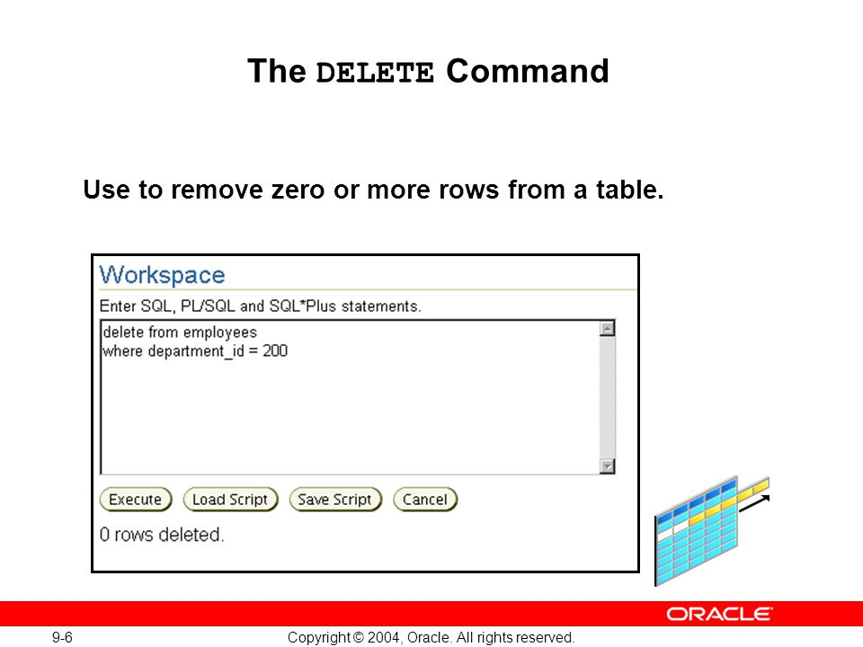 9-17 Copyright © 2004, Oracle. All rights reserved. The SQL*Loader Control File Full Notes Page