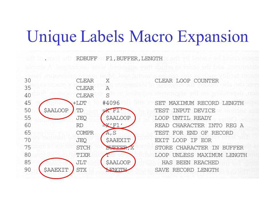 Unique Labels Macro Expansion