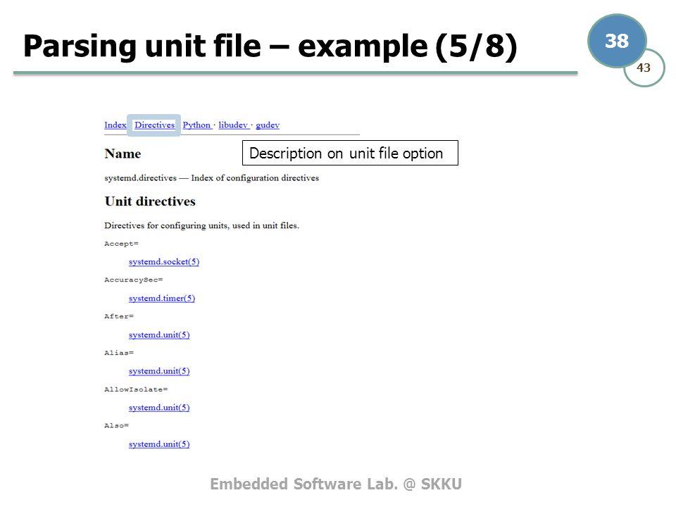 Embedded Software Lab. @ SKKU 43 38 Parsing unit file – example (5/8) Description on unit file option