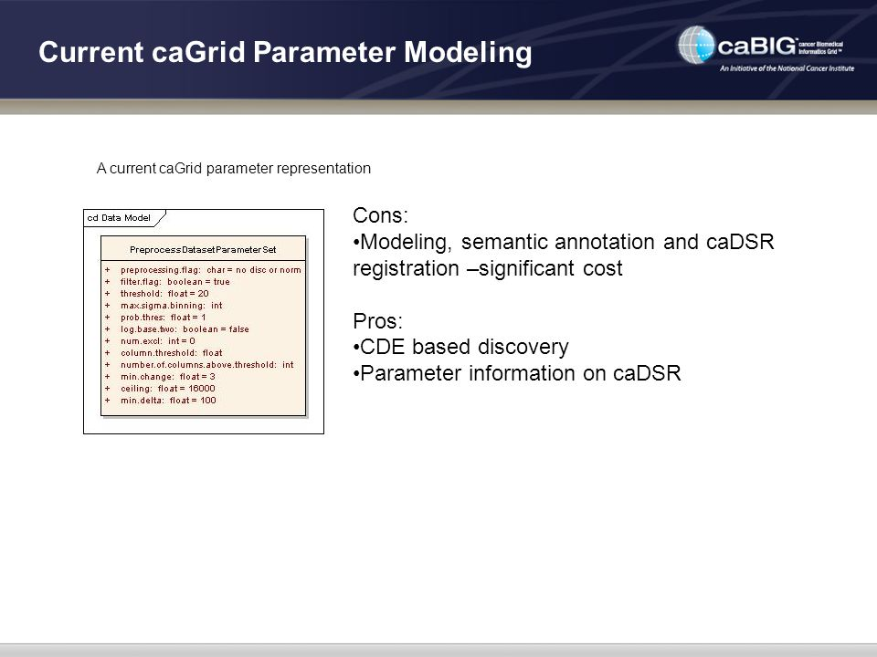 Current caGrid Parameter Modeling A current caGrid parameter representation Cons: Modeling, semantic annotation and caDSR registration –significant co