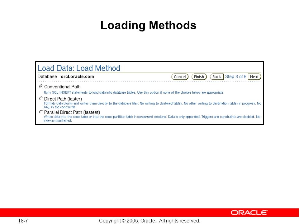 Copyright © 2005, Oracle.All rights reserved.