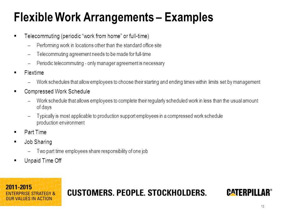13 Flexible Work Arrangements – Examples  Telecommuting (periodic work from home or full-time) –Performing work in locations other than the standard office site –Telecommuting agreement needs to be made for full-time –Periodic telecommuting - only manager agreement is necessary  Flextime –Work schedules that allow employees to choose their starting and ending times within limits set by management  Compressed Work Schedule –Work schedule that allows employees to complete their regularly scheduled work in less than the usual amount of days –Typically is most applicable to production support employees in a compressed work schedule production environment  Part Time  Job Sharing –Two part time employees share responsibility of one job  Unpaid Time Off B U I L D I N G C O N S T R U C T I O N P R O D U C T S