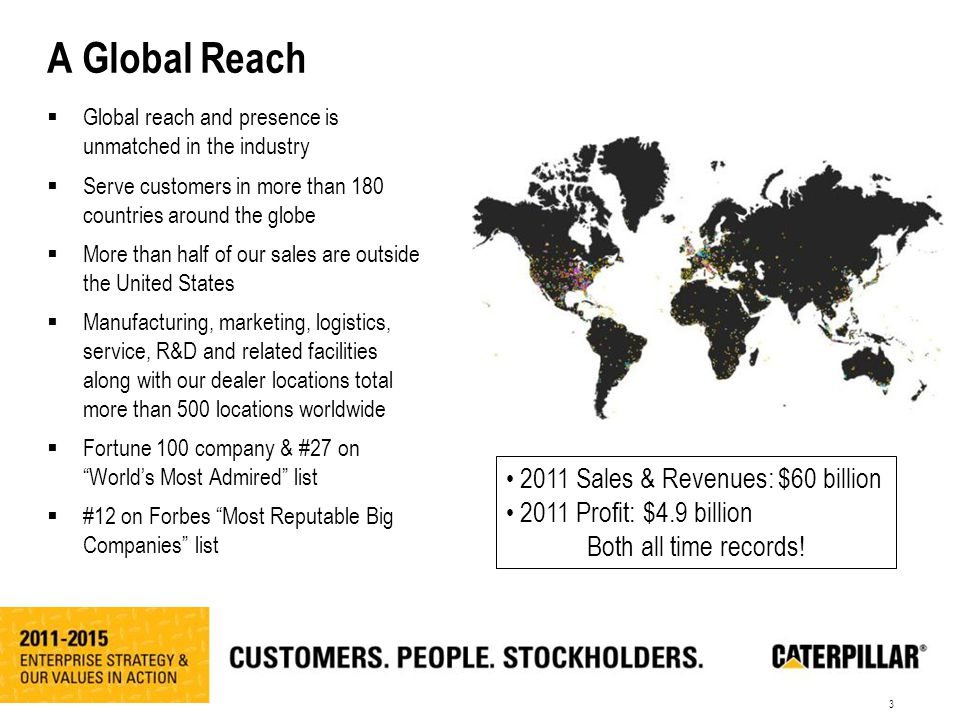3 A Global Reach  Global reach and presence is unmatched in the industry  Serve customers in more than 180 countries around the globe  More than half of our sales are outside the United States  Manufacturing, marketing, logistics, service, R&D and related facilities along with our dealer locations total more than 500 locations worldwide  Fortune 100 company & #27 on World's Most Admired list  #12 on Forbes Most Reputable Big Companies list 2011 Sales & Revenues: $60 billion 2011 Profit: $4.9 billion Both all time records!