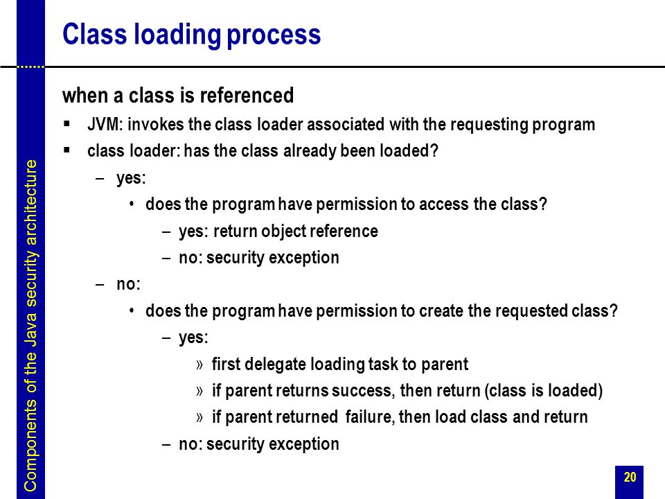 20 Class loading process when a class is referenced  JVM: invokes the class loader associated with the requesting program  class loader: has the cla