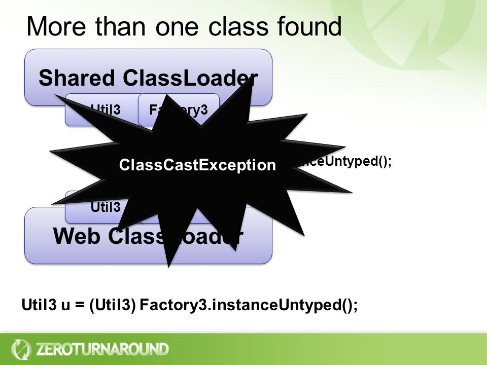 More than one class found Web ClassLoader Shared ClassLoader Util3 Factory3 Test3 Util3 u = (Util3) Factory3.instanceUntyped(); Factory3.instanceUntyped();new Util3() ClassCastException