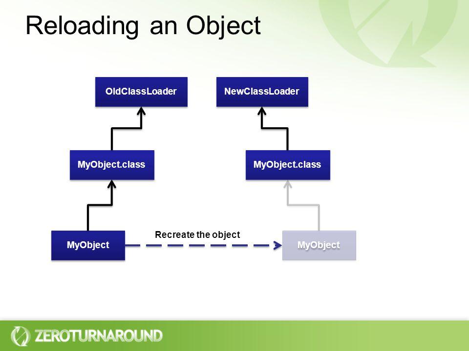 Reloading an Object MyObject MyObject.class OldClassLoader NewClassLoader MyObject.class MyObject Recreate the object