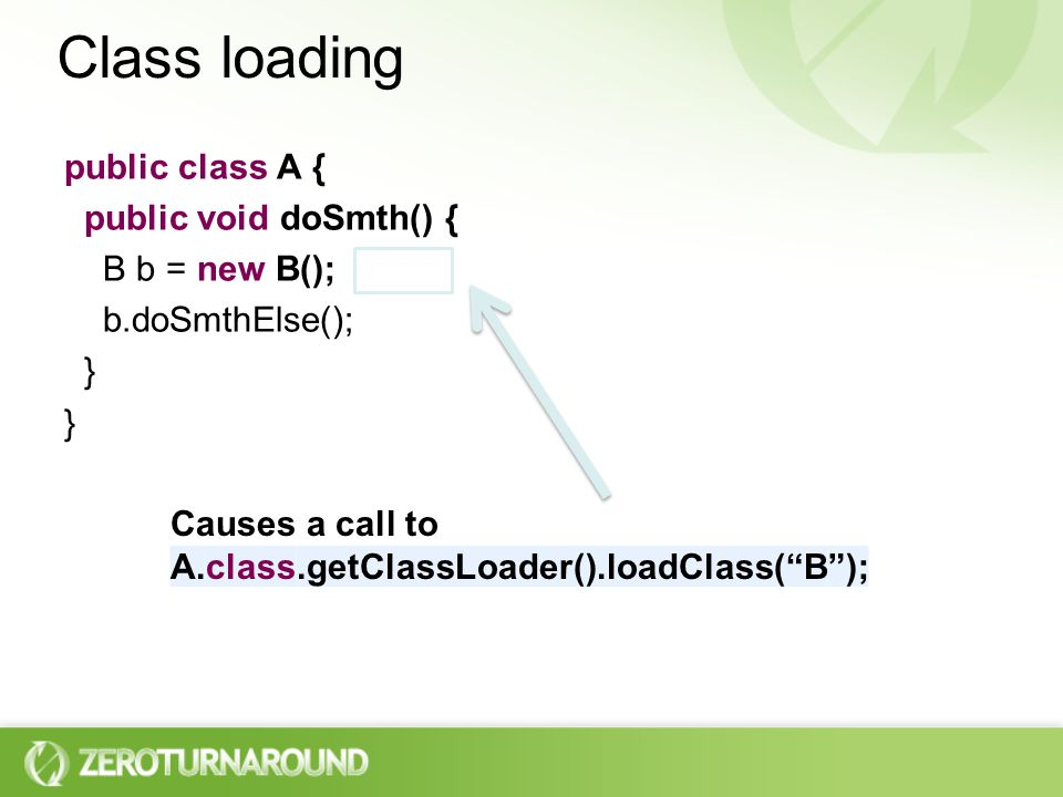 Leaking ClassLoaders Class1.class ClassLoader Class2.class Class3.class Static Fields